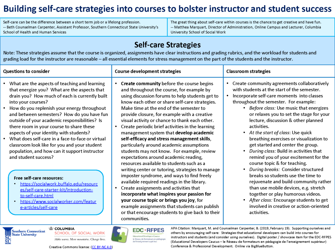 Marquart and Counselman-Carpenter_EDC-RFPES 2019_Supporting ourselves and others by encouraging self-care